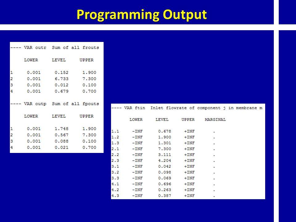Programming Output