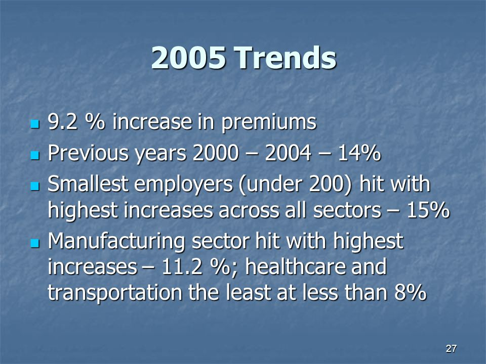 2005 Trends 9.2 % increase in premiums