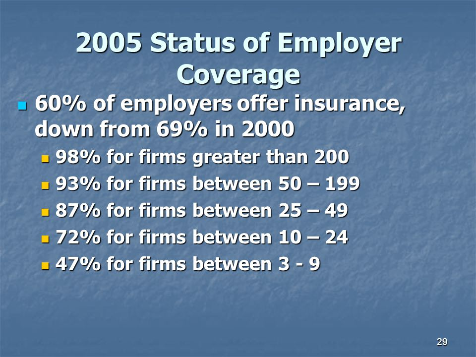 2005 Status of Employer Coverage