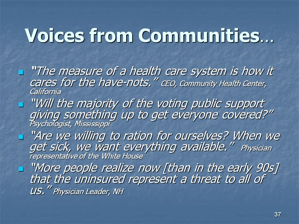 Voices from Communities…