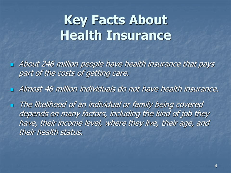 Key Facts About Health Insurance