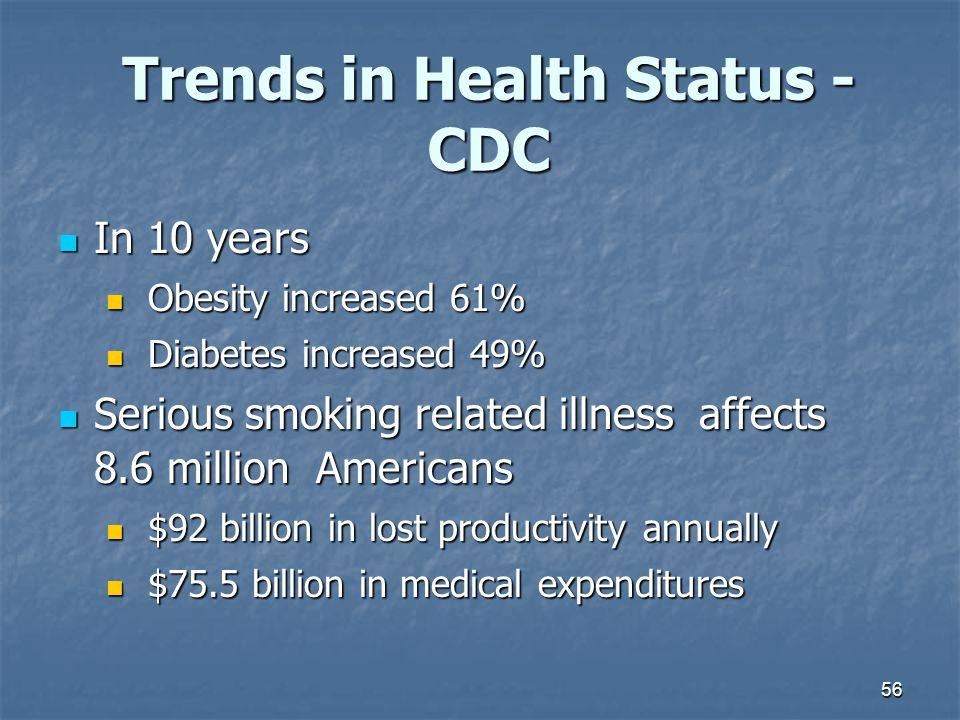 Trends in Health Status - CDC