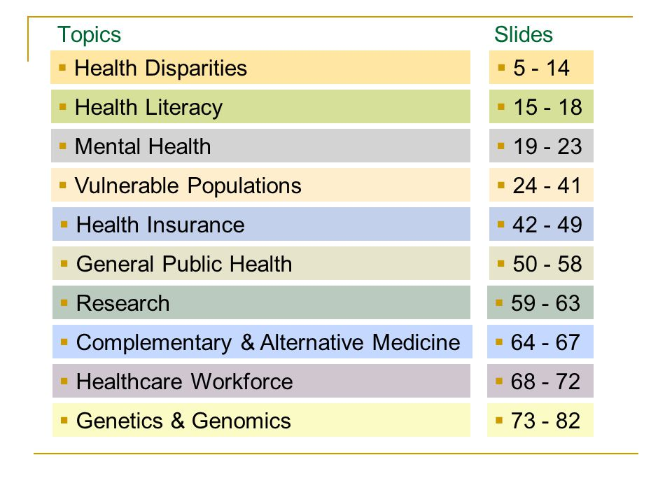 Topics Slides. Health Disparities. 5 - 14. Health Literacy. 15 - 18. Mental Health. 19 - 23. Vulnerable Populations.