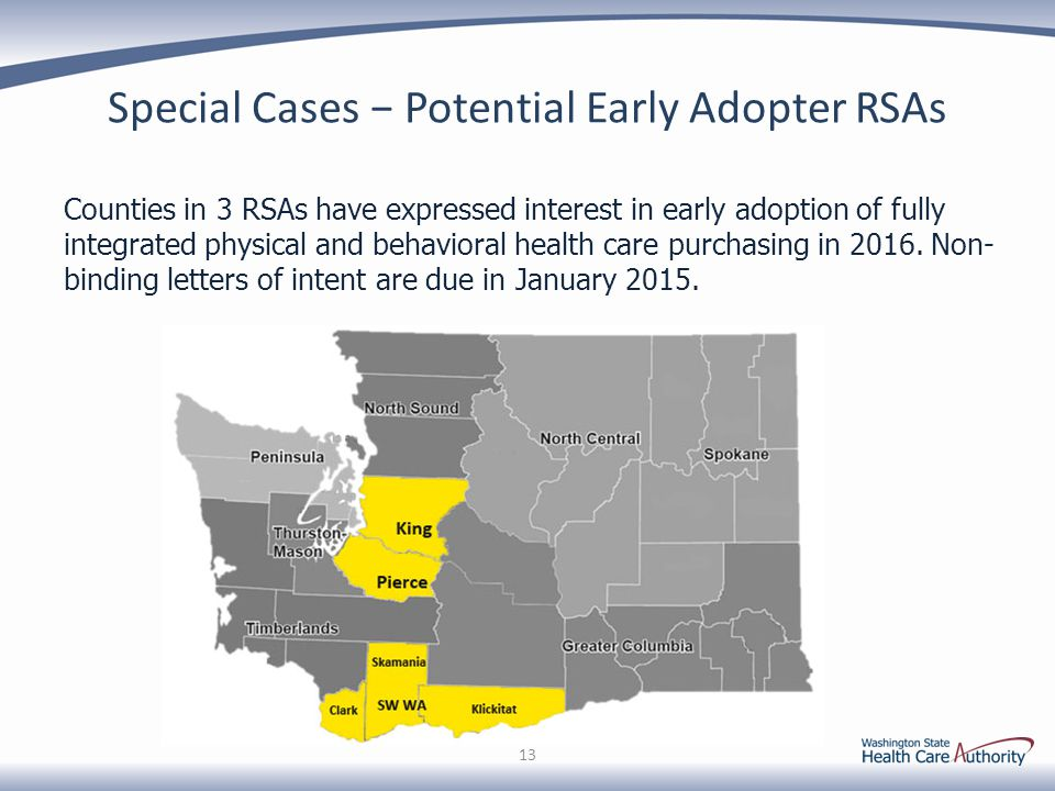 Special Cases − Potential Early Adopter RSAs