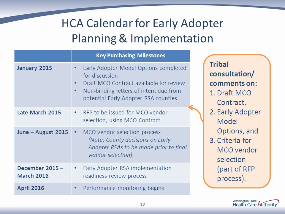 HCA Calendar for Early Adopter Planning & Implementation