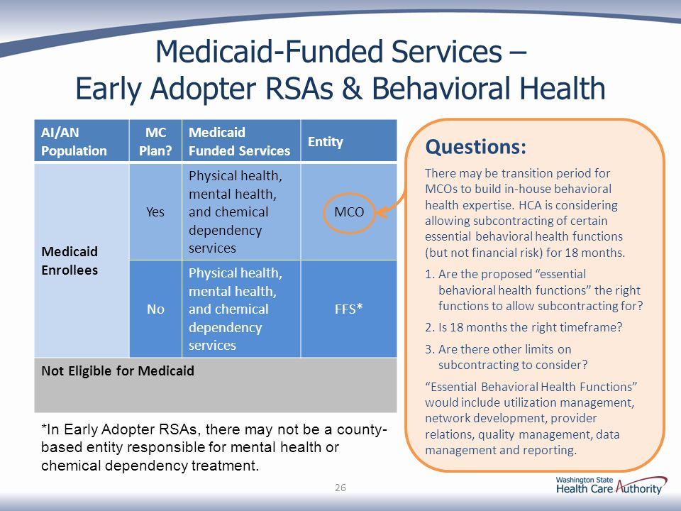 Medicaid-Funded Services – Early Adopter RSAs & Behavioral Health