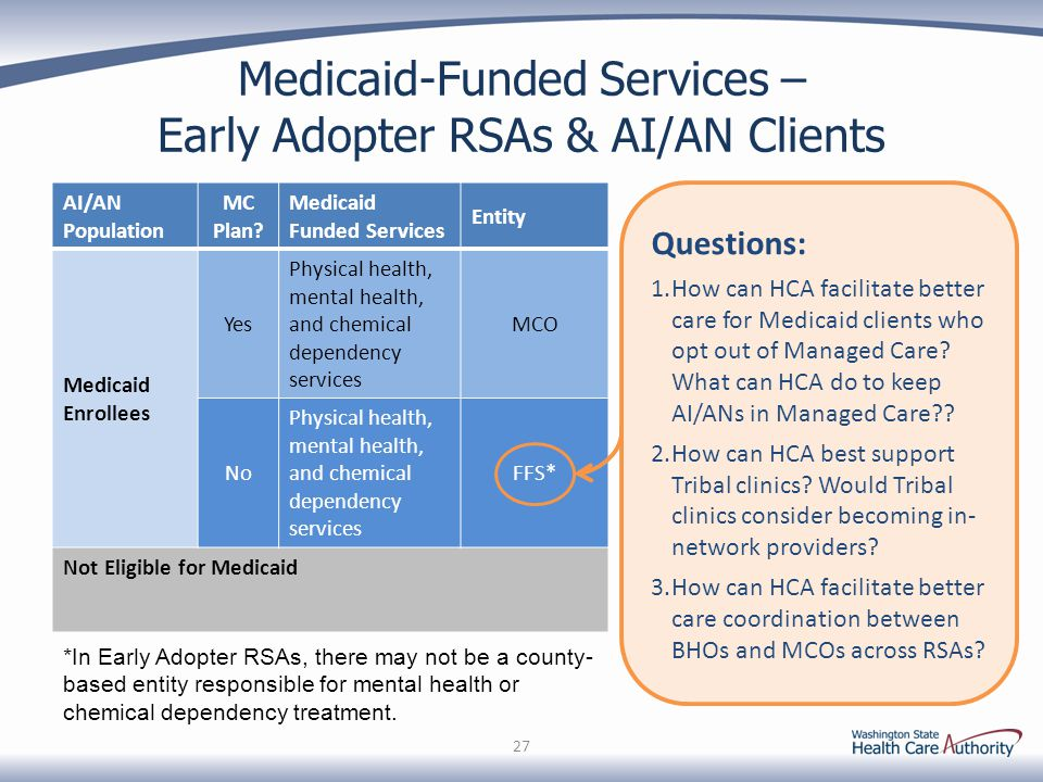 Medicaid-Funded Services – Early Adopter RSAs & AI/AN Clients