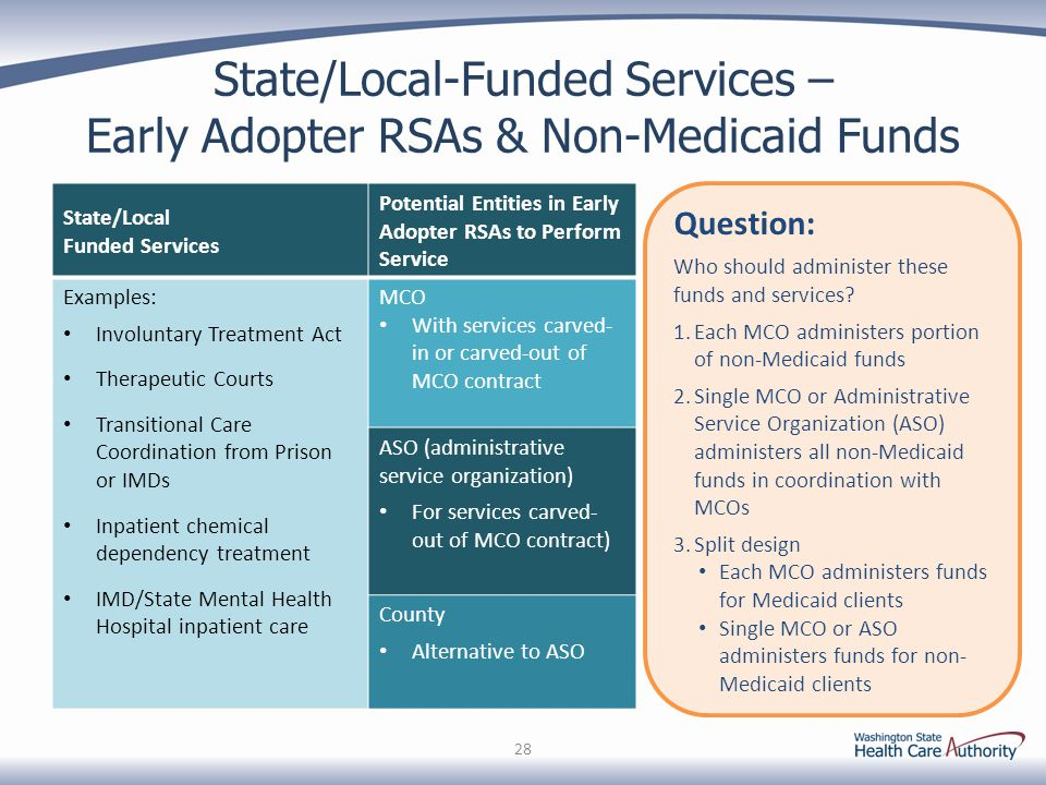 State/Local-Funded Services – Early Adopter RSAs & Non-Medicaid Funds