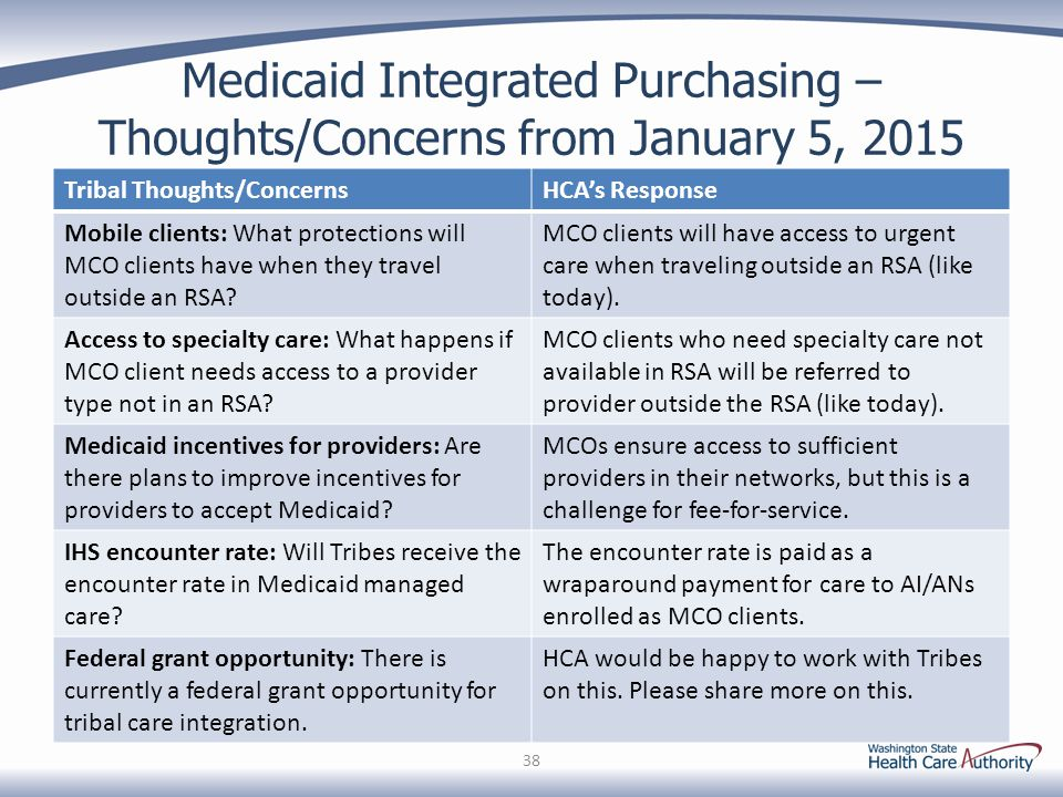 Medicaid Integrated Purchasing – Thoughts/Concerns from January 5, 2015