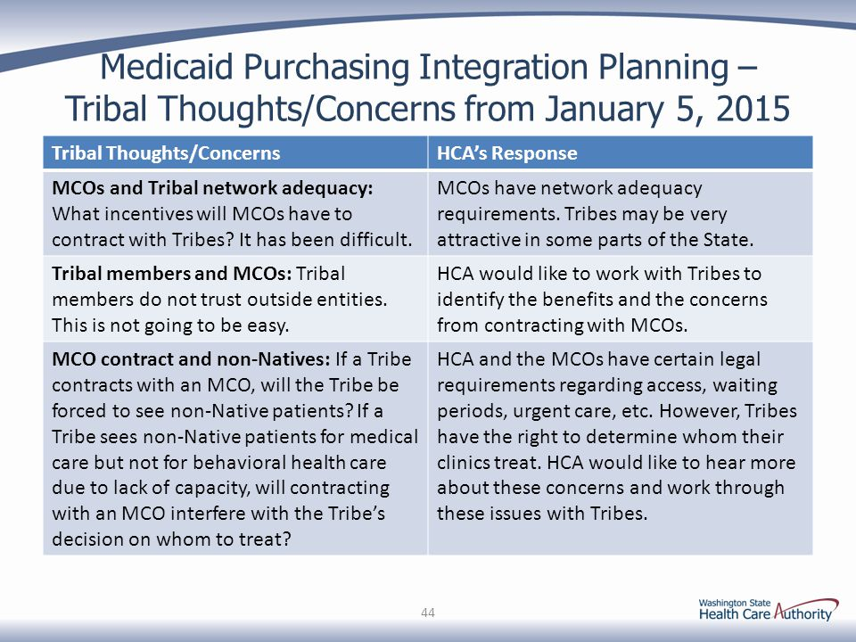 Medicaid Purchasing Integration Planning – Tribal Thoughts/Concerns from January 5, 2015