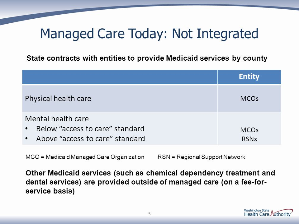 Managed Care Today: Not Integrated