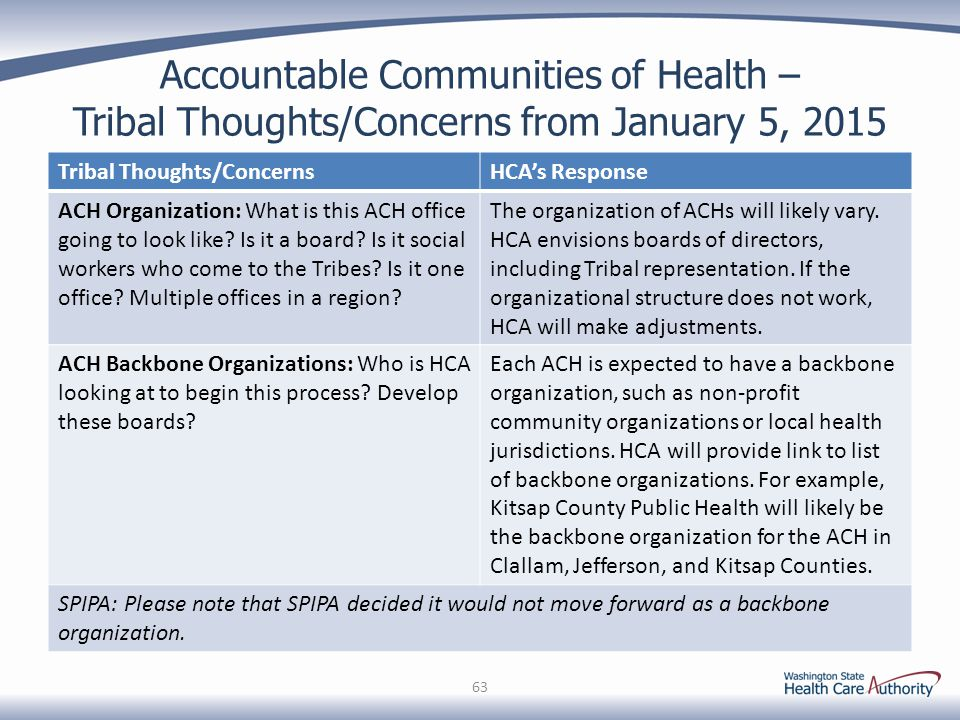 Accountable Communities of Health – Tribal Thoughts/Concerns from January 5, 2015
