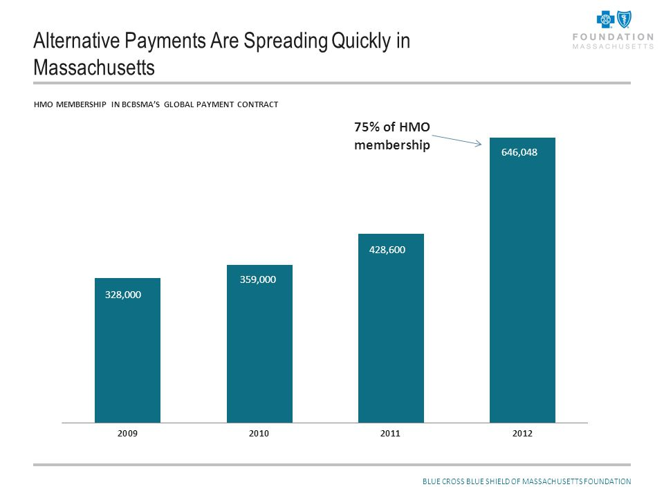 Global Payments Are Showing Positive Results on Both Cost and Quality