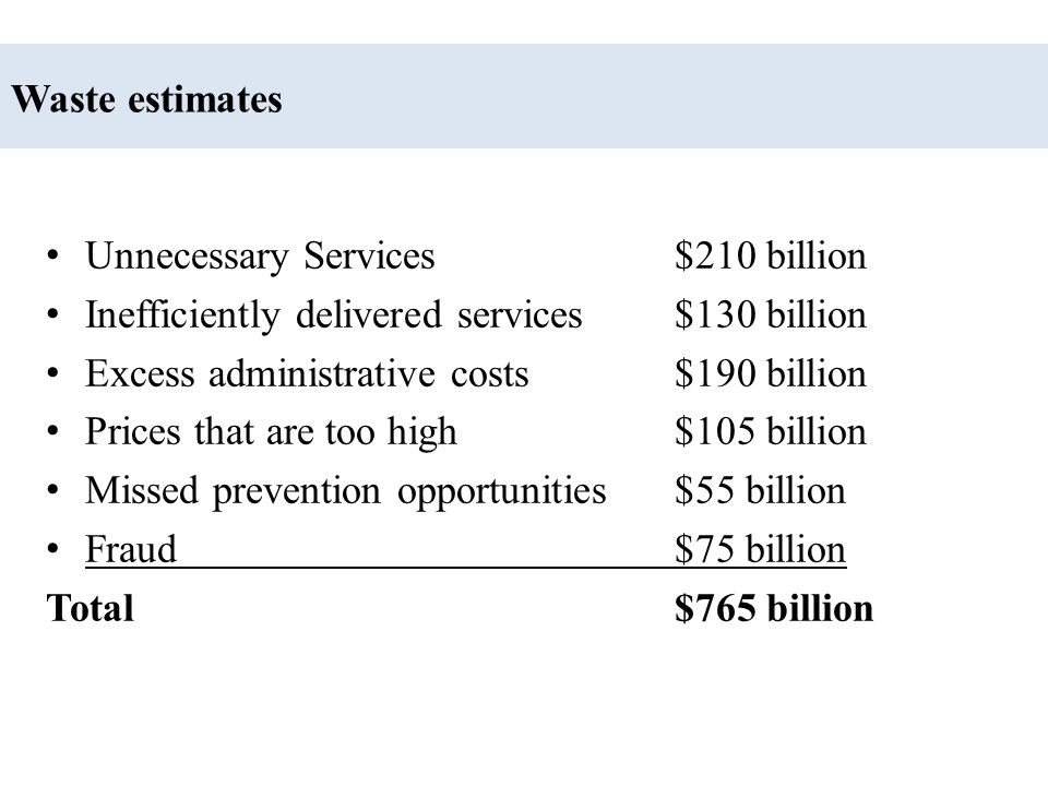 Waste estimates Unnecessary Services $210 billion. Inefficiently delivered services $130 billion.