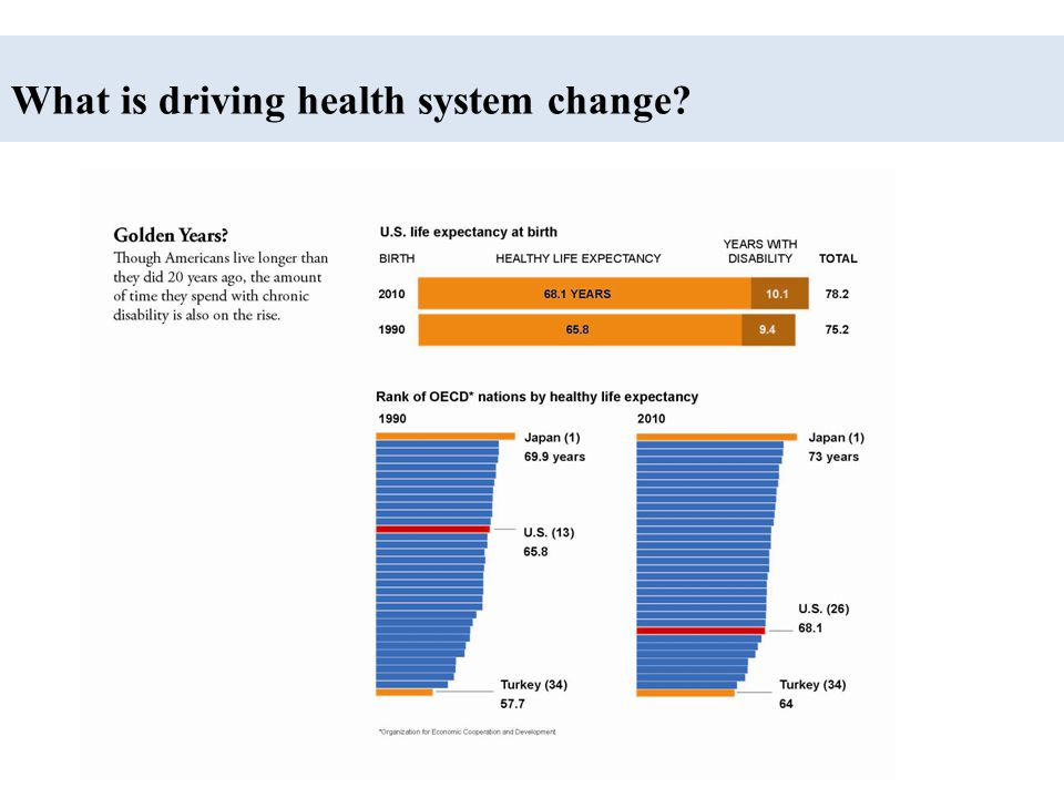 What is driving health system change