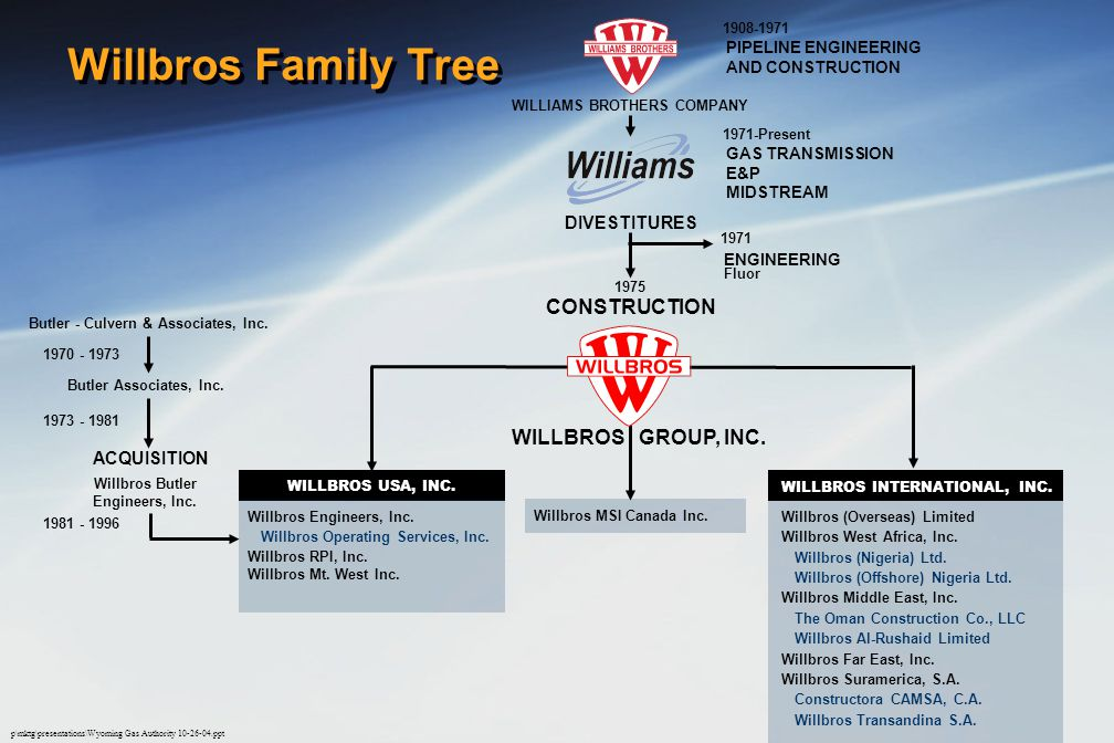 Willbros Family Tree CONSTRUCTION WILLBROS GROUP, INC. DIVESTITURES