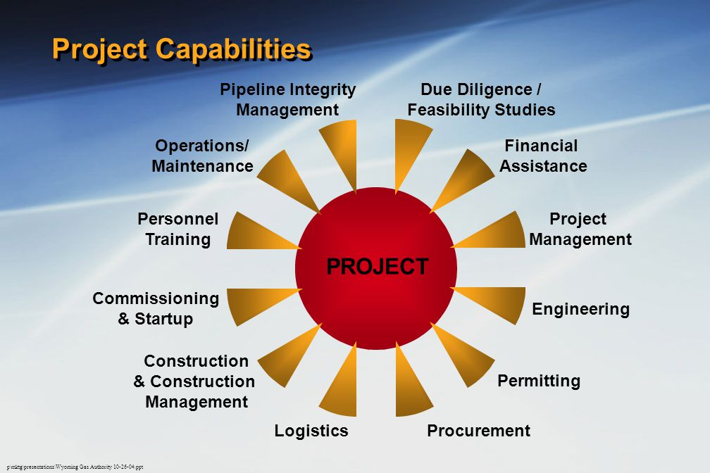 Due Diligence / Feasibility Studies Operations/ Maintenance