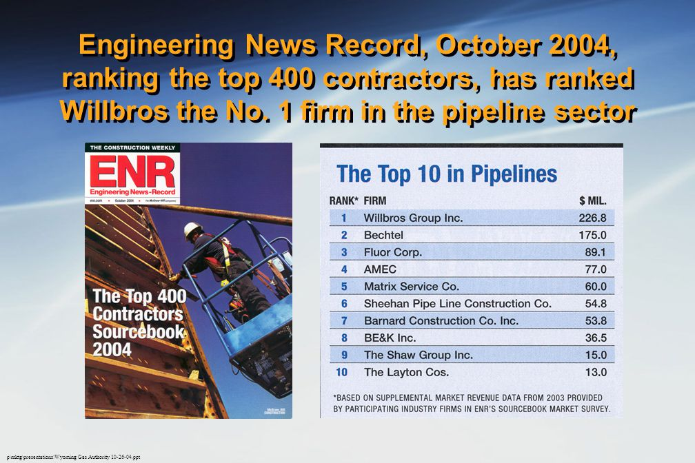Engineering News Record, October 2004, ranking the top 400 contractors, has ranked Willbros the No. 1 firm in the pipeline sector