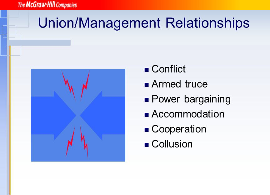 Union/Management Relationships