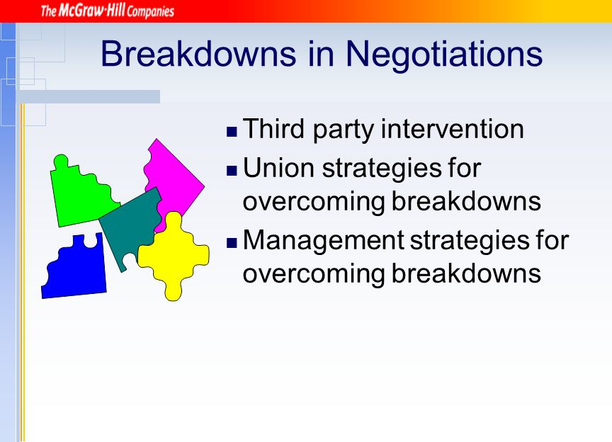 Breakdowns in Negotiations