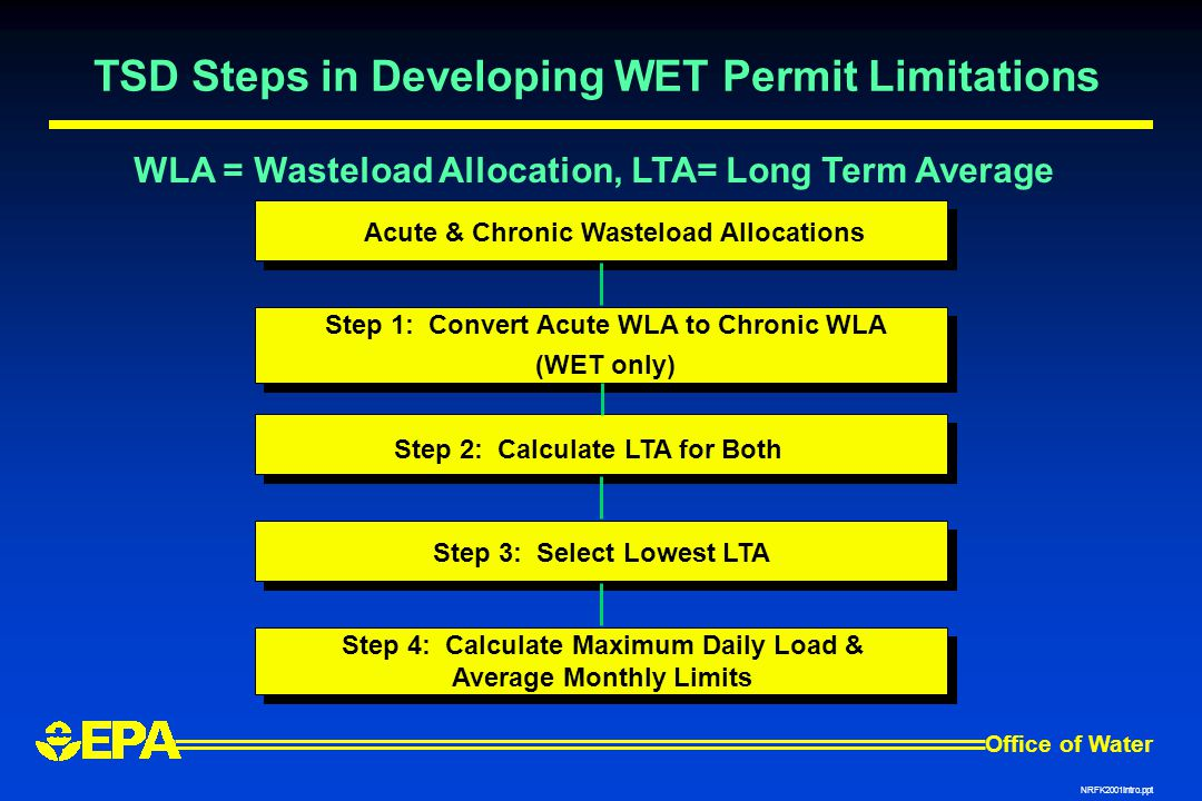 TSD Steps in Developing WET Permit Limitations