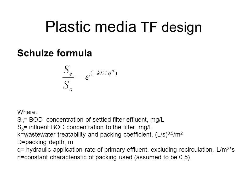 Plastic media TF design