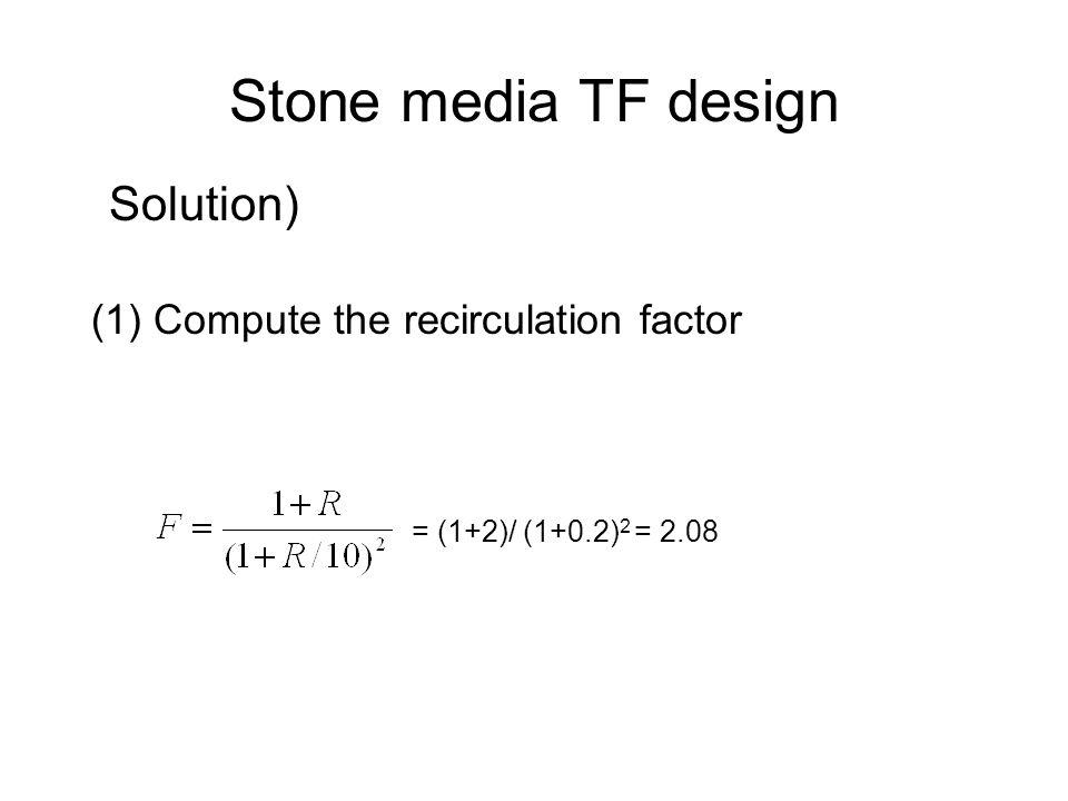 Stone media TF design Solution) (1) Compute the recirculation factor