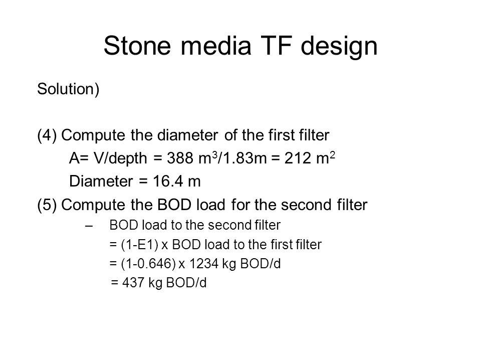Stone media TF design Solution)