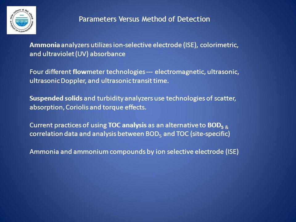 Parameters Versus Method of Detection