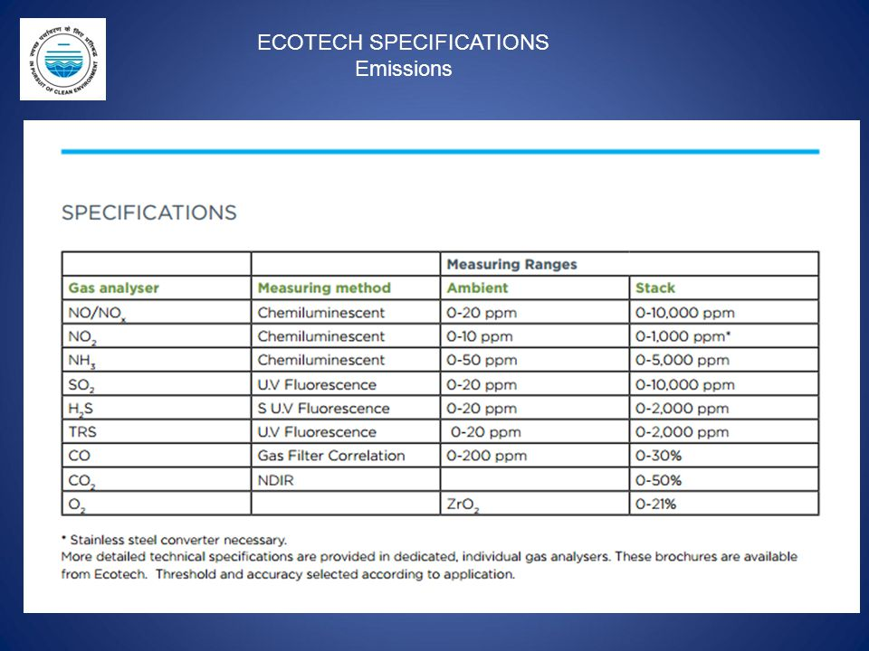 ECOTECH SPECIFICATIONS