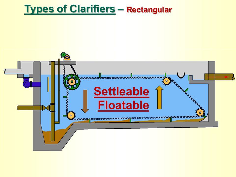 Types of Clarifiers – Rectangular