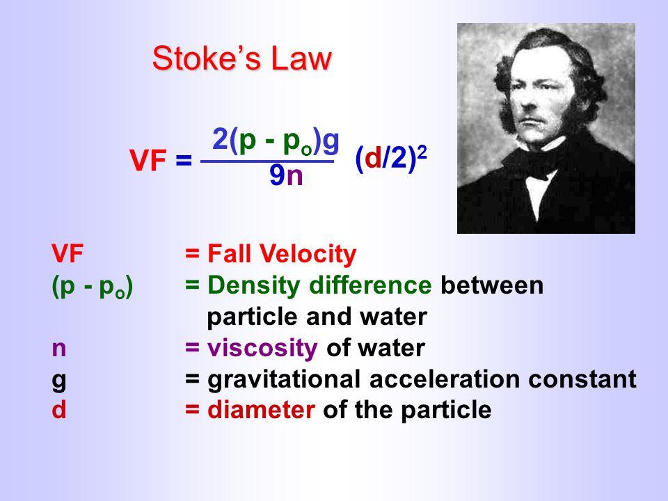 Stoke's Law 2(p - po)g 9n (d/2)2 VF = VF = Fall Velocity