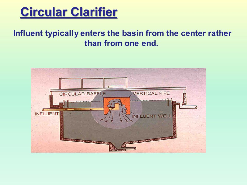 Circular Clarifier Influent typically enters the basin from the center rather than from one end.