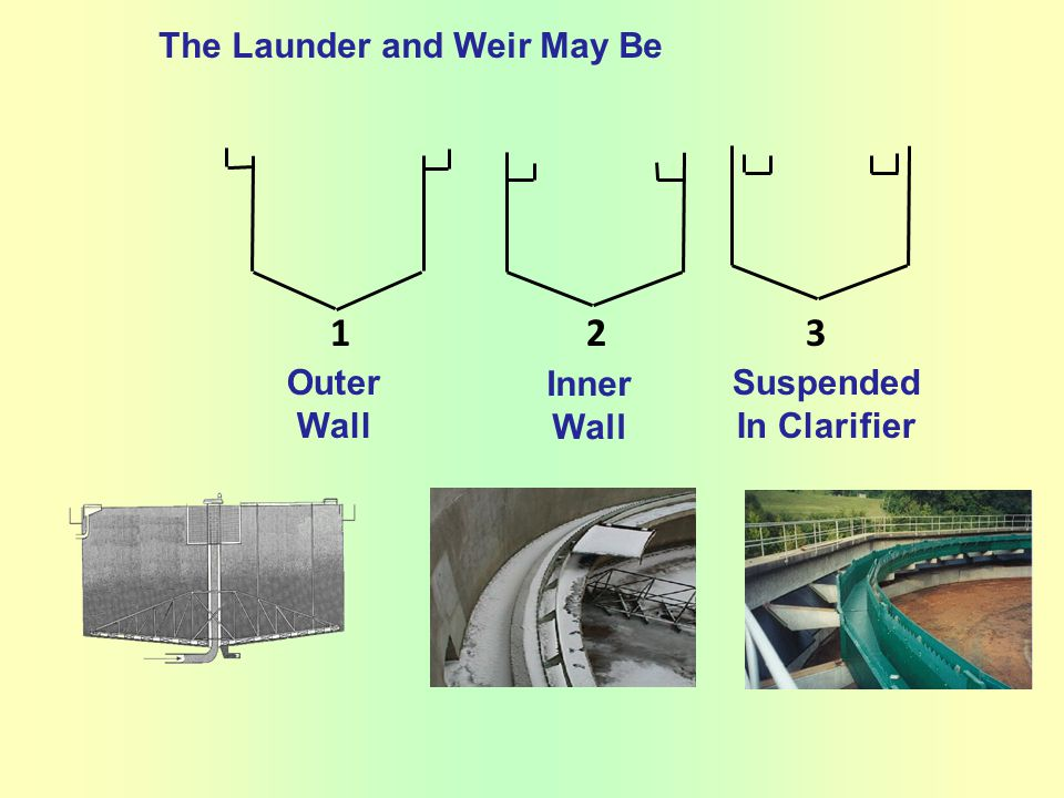 1 2 3 The Launder and Weir May Be Outer Wall Inner Wall Suspended