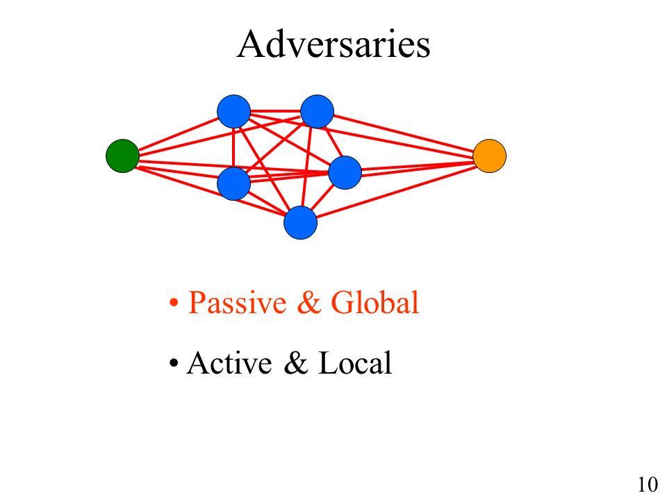 Adversaries Passive & Global Active & Local 10