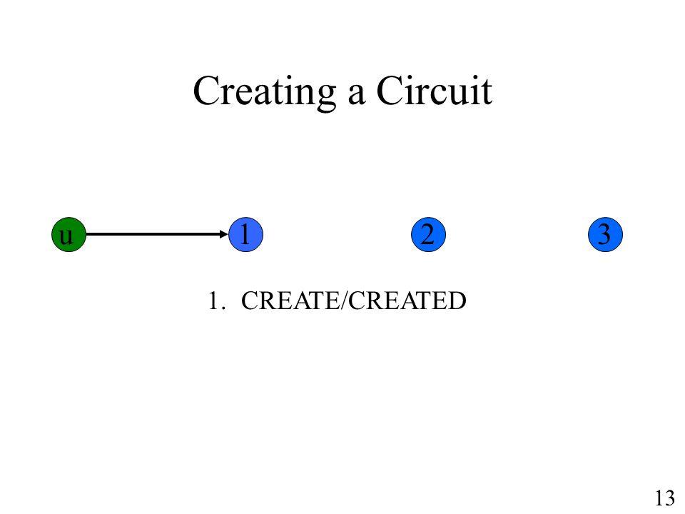 Creating a Circuit u 1 2 3 CREATE/CREATED 13
