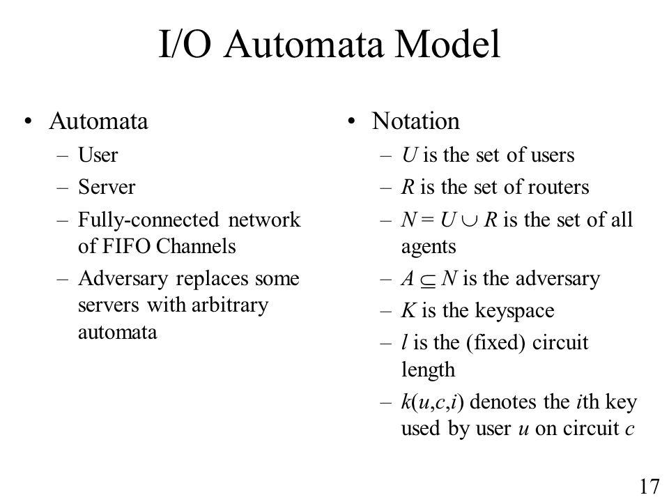 I/O Automata Model Automata Notation User Server