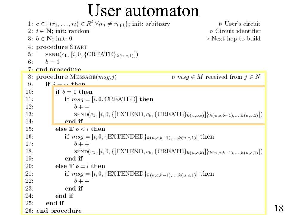 User automaton 18