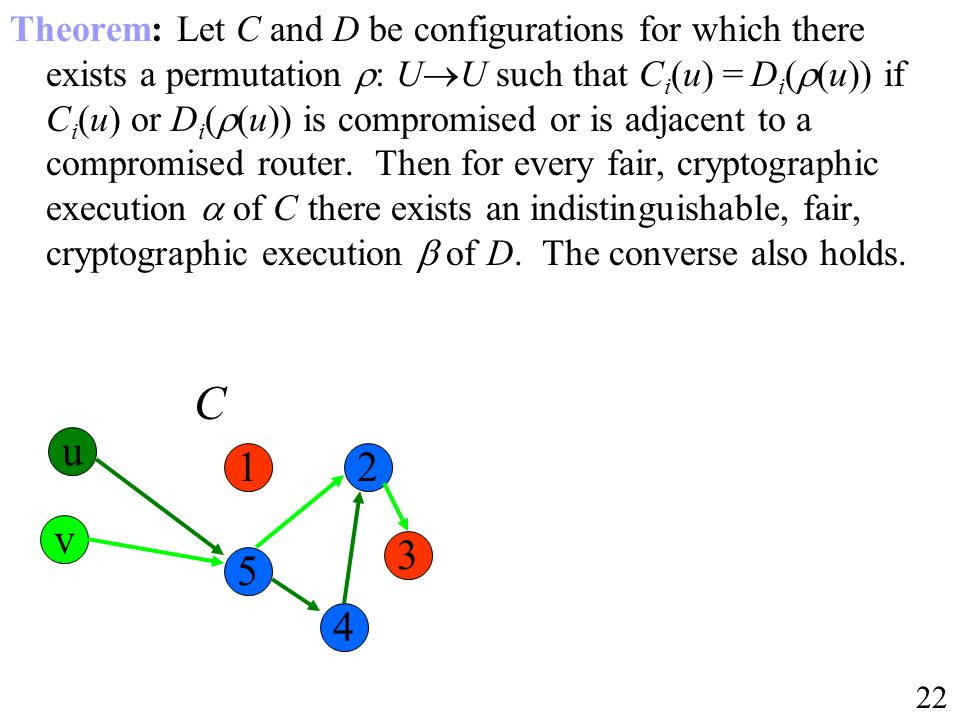 Theorem: Let C and D be configurations for which there exists a permutation : UU such that Ci(u) = Di((u)) if Ci(u) or Di((u)) is compromised or is adjacent to a compromised router. Then for every fair, cryptographic execution  of C there exists an indistinguishable, fair, cryptographic execution  of D. The converse also holds.