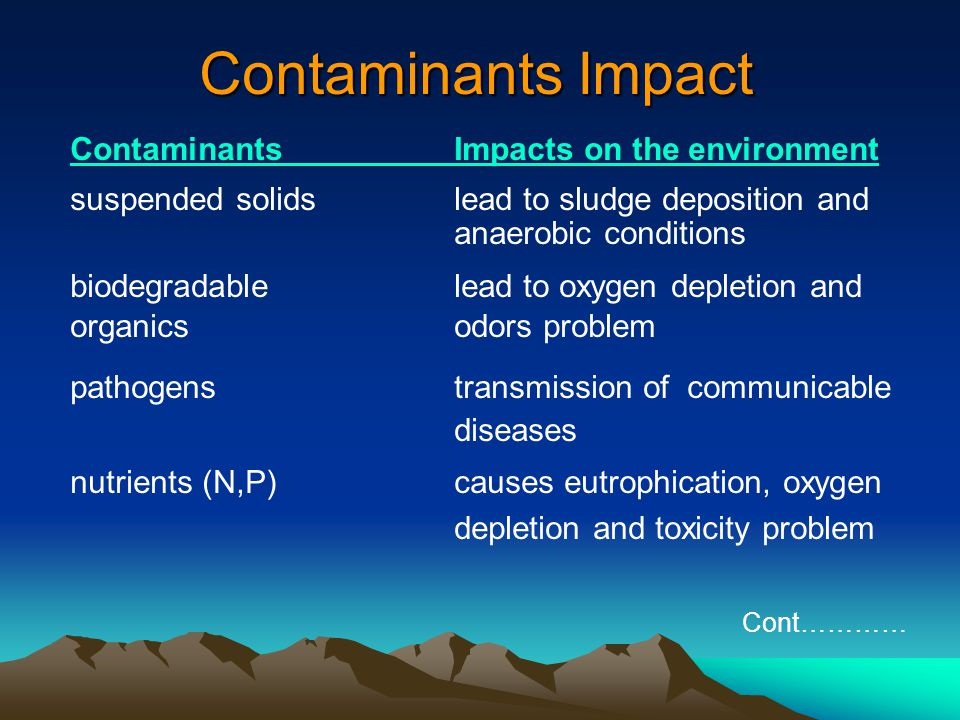 Contaminants Impact Contaminants Impacts on the environment