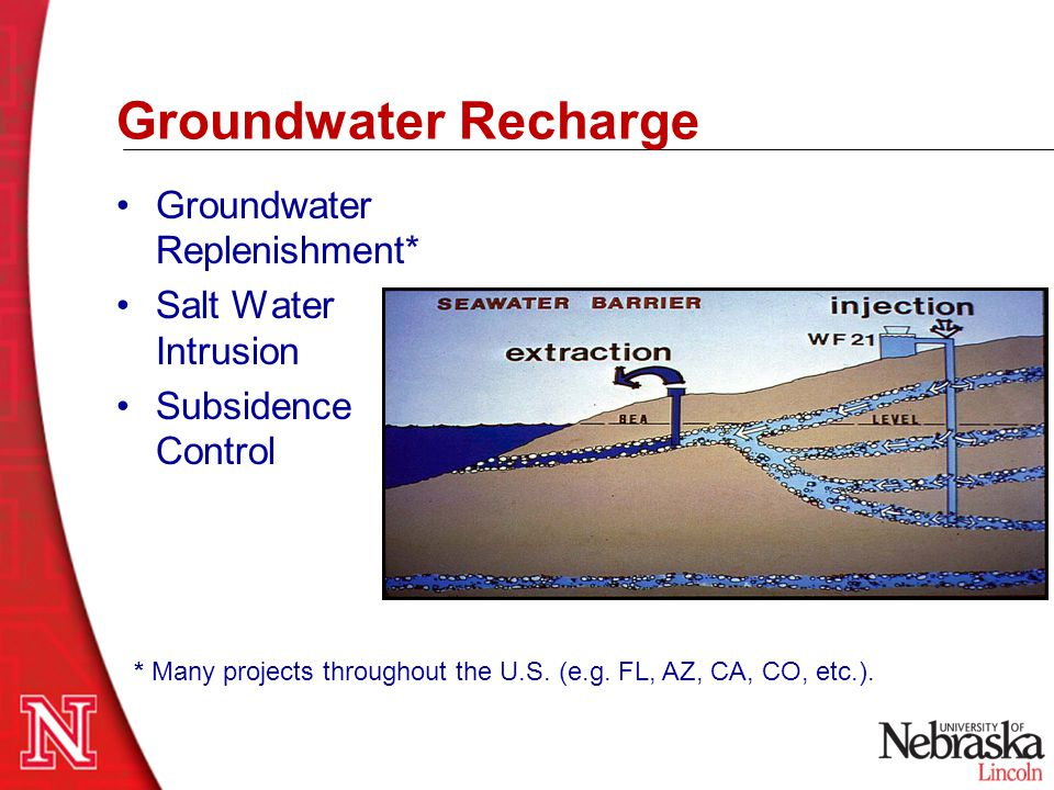 Groundwater Recharge Groundwater Replenishment* Salt Water Intrusion