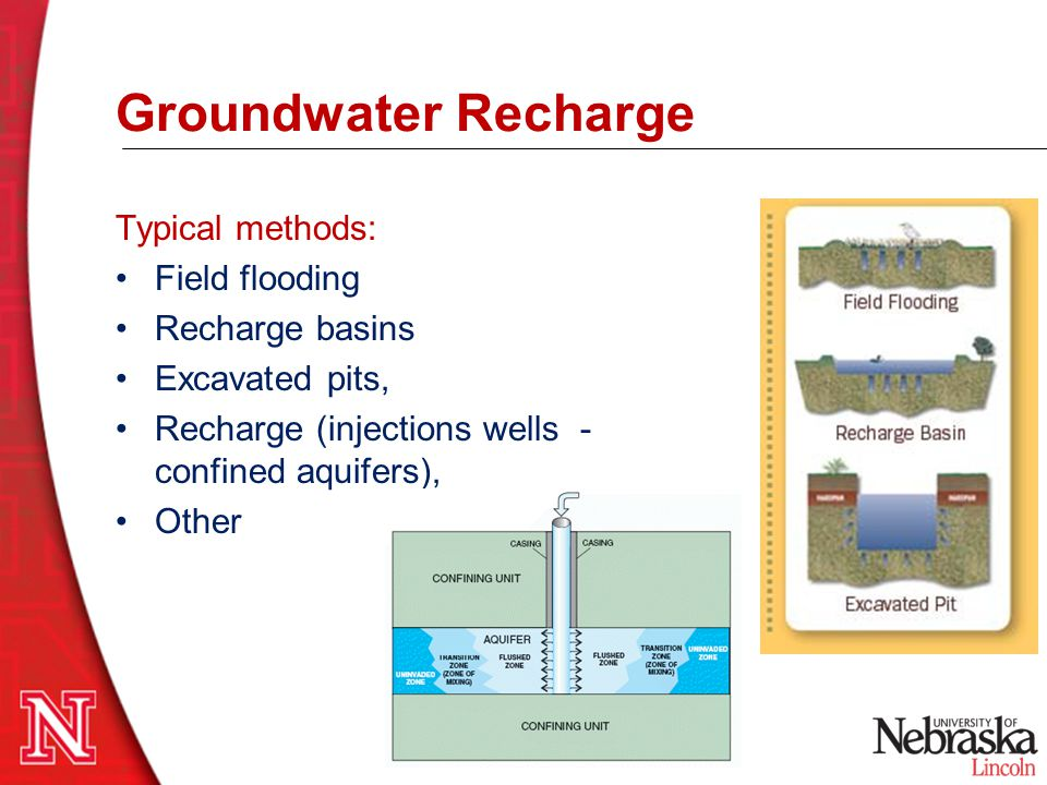 Groundwater Recharge Typical methods: Field flooding Recharge basins