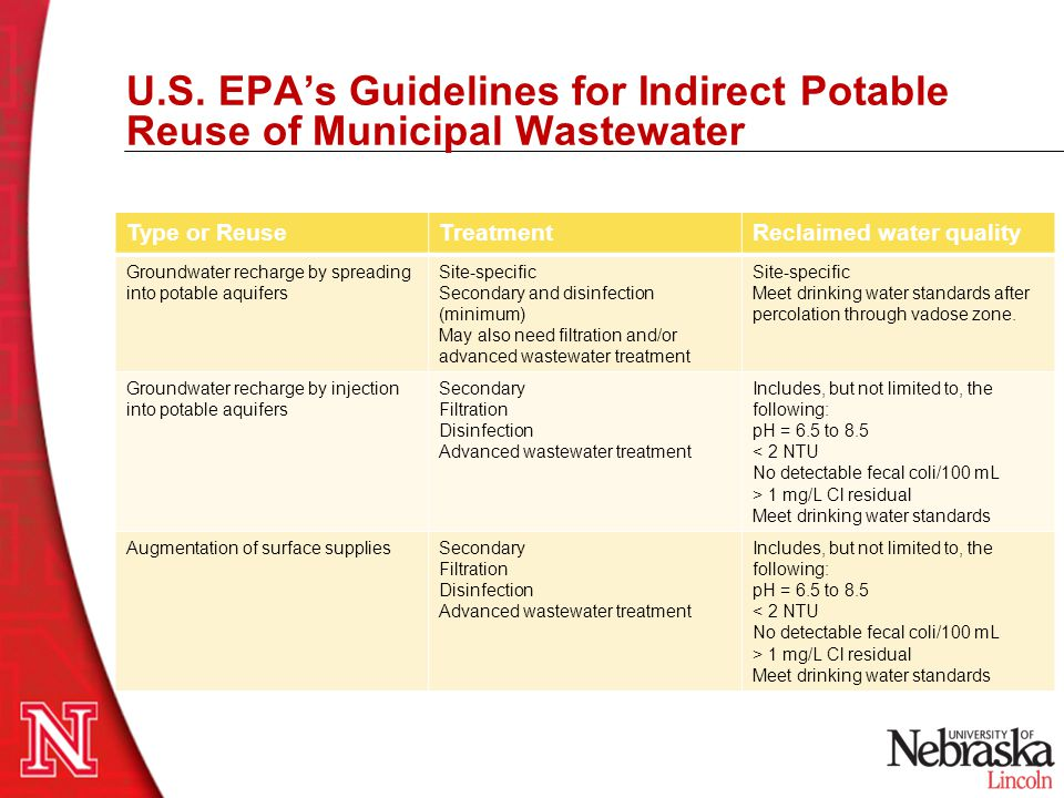 U.S. EPA's Guidelines for Indirect Potable Reuse of Municipal Wastewater