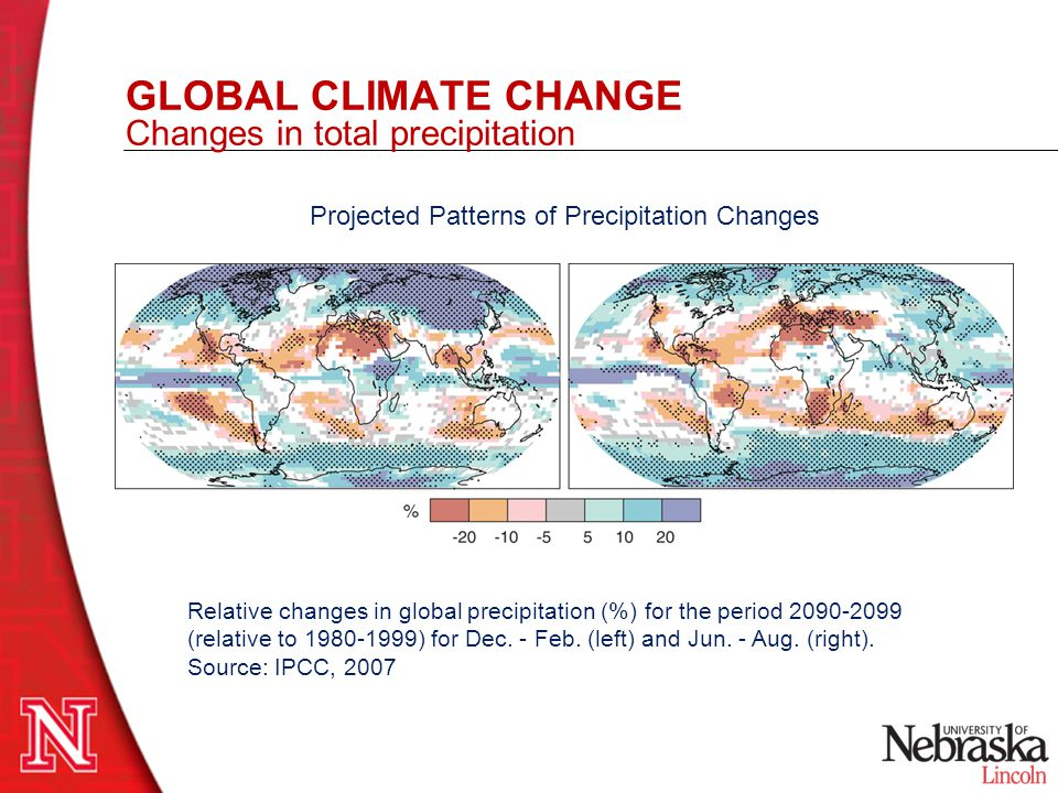 GLOBAL CLIMATE CHANGE Changes in total precipitation