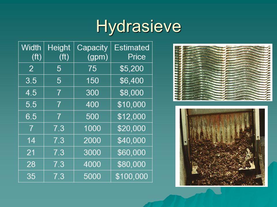 Hydrasieve Width (ft) Height (ft) Capacity (gpm) Estimated Price 2 5