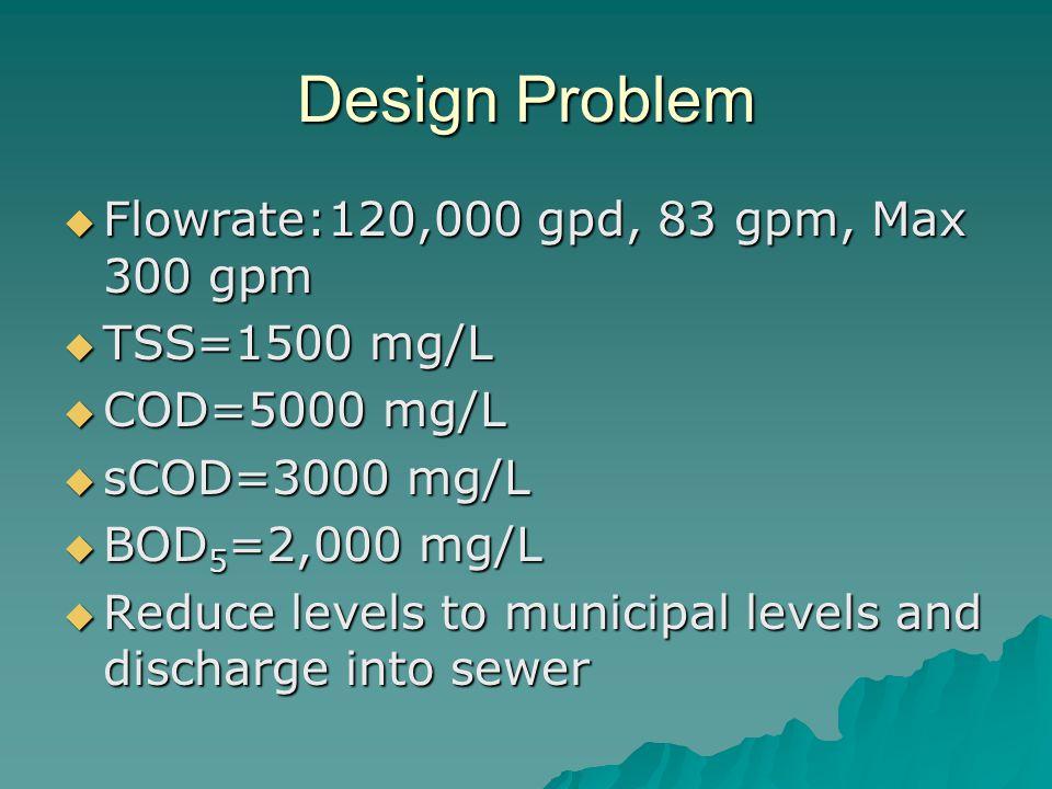 Design Problem Flowrate:120,000 gpd, 83 gpm, Max 300 gpm TSS=1500 mg/L