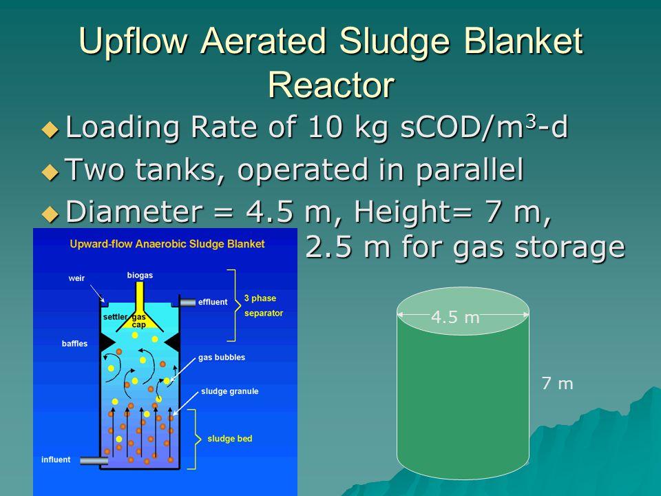 Upflow Aerated Sludge Blanket Reactor