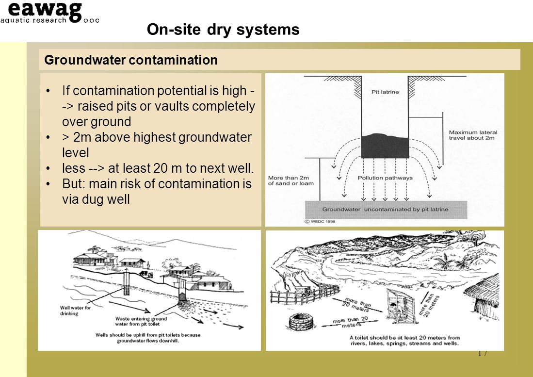 On-site dry systems VIP latrine (ventilated improved pit latrine)