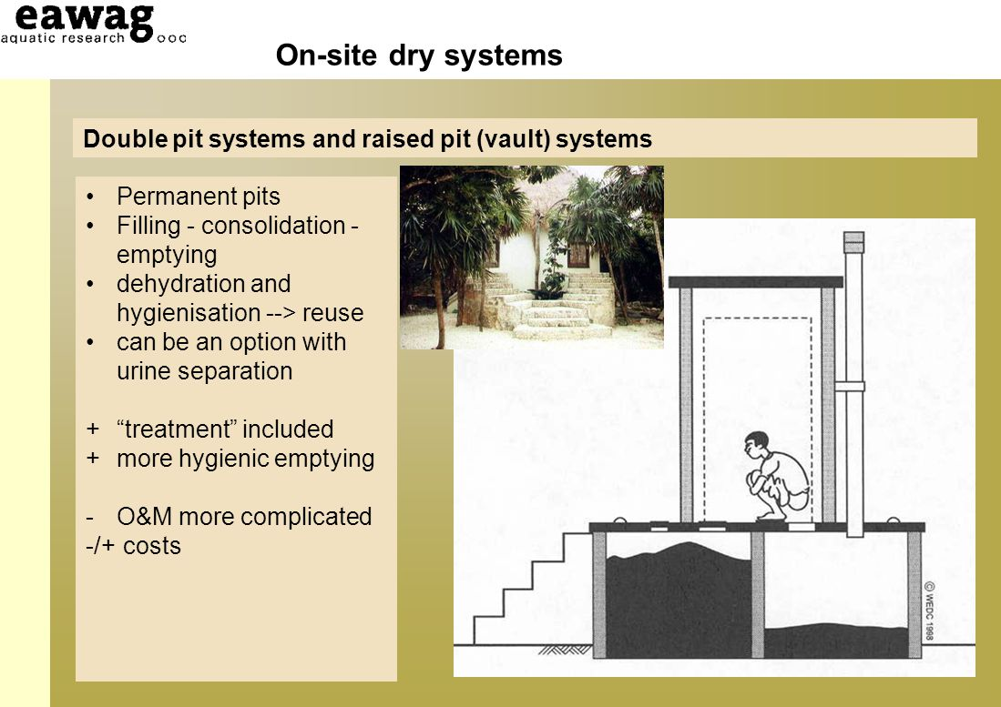 On-site dry systems Groundwater contamination