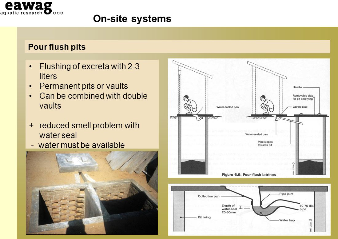 On-site dry systems Double pit systems and raised pit (vault) systems